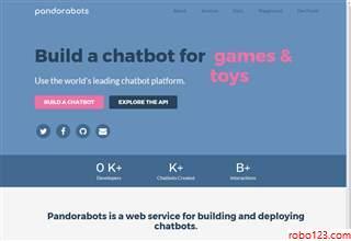 Pandorabots