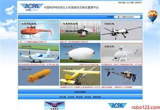 中国AOPA合格证
